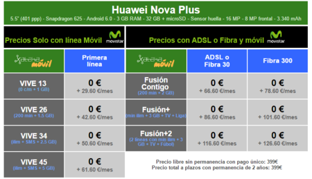 Precios Huawei Nova Plus Con Tarifas Movistar