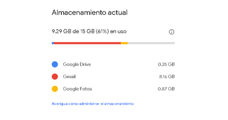Google One Almacenamiento