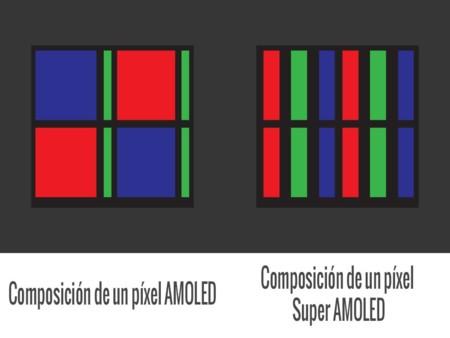 Pixel Superamoled1