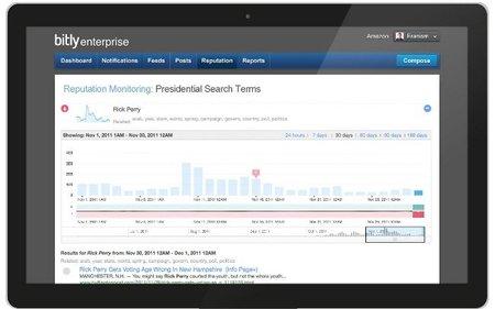 Bitly Enterprise 2.0, solución para la monitorización de redes sociales