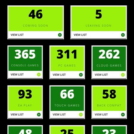 Otros datos que ofrece la web Game Pass Counter sobre los juegos disponibles en Xbox Game Pass