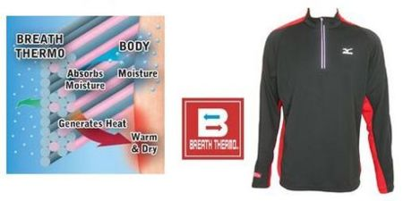 Mizuno aplica en sus prendas deportivas la tecnología Breath Thermo: tejido que desprende calor en los días de frío