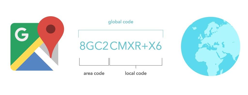 Global Code Maps