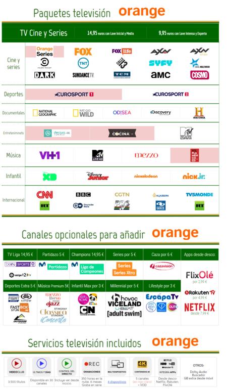 Orange Tv 2019