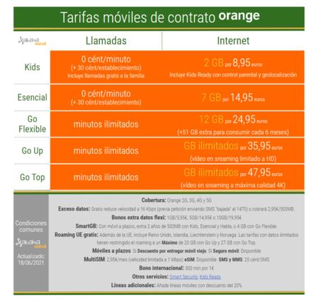 Nuevas Tarifas Moviles De Contrato Orange En Junio De 2021