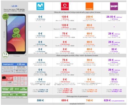 Comparativa Precios A Plazos Lg G6 Con Operadores Moviles