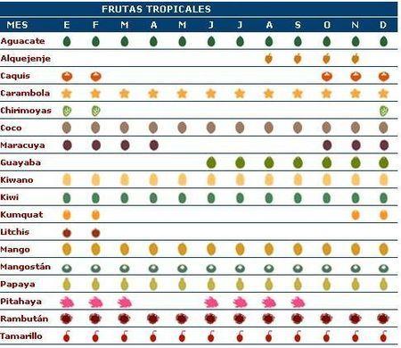 Frutillas3