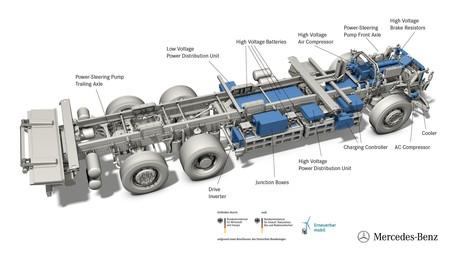 Arquitectura camión eléctrico