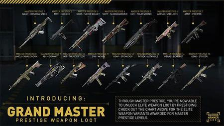 Call of Duty: Advanced Warfare nos ofrece 15 nuevos niveles de prestigio