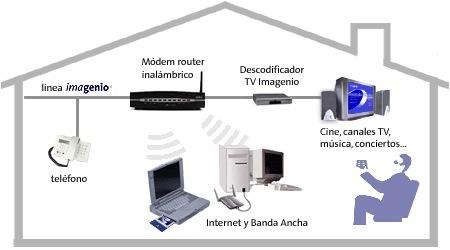 Telefónica amplía la cobertura de su banda ancha de alta velocidad