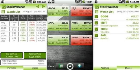 StockWatcher