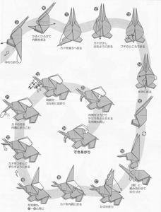 Pliegues, una forma de encapsular las iteraciones en listas