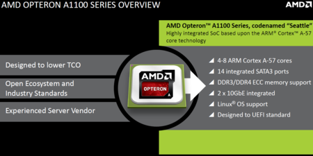 Amd Opteron A1100 Seattle