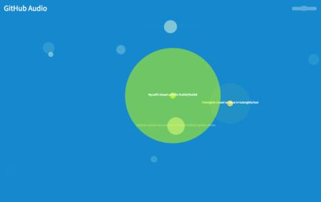 Esta página crea música relajante a partir de la actividad de GitHub