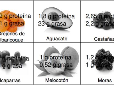 Solución a la adivinanza: el alimento con más proteínas y menos grasas es el orejón de albaricoque