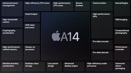 Applesfera Iphone 12 Iphone 12 Pro A14 Bionic
