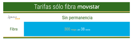 Tarifas De Solo Fibra Movistar En Abril De 2020