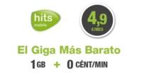 Hits Mobile entra en la guerra del giga más barato, ahora por 4.9 euros