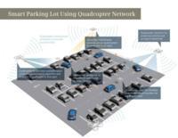 ¿Buscas aparcamiento? Un drone te lo encuentra