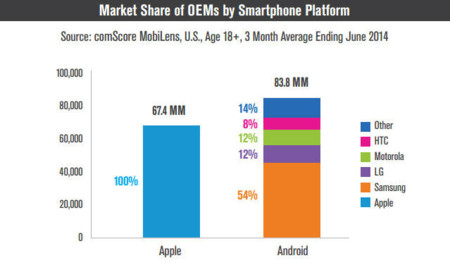 comscore-descarga-apps2.jpg