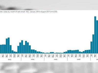 2700 casos en Italia y 6400 en Rumanía: los antivacunas han traído de vuelta el sarampión a nuestras vidas