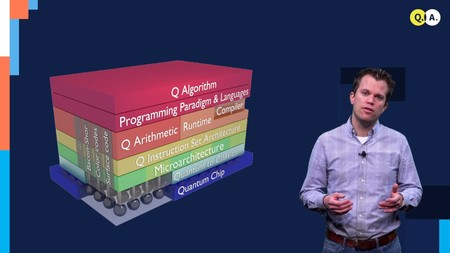 infografía sobre el modelo de capas computacional que se está construyendo en Delft