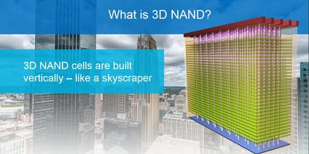 Memorias 3D Nand