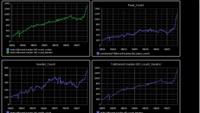 El Internet Archive supera el millón de torrents disponibles en menos de quince días