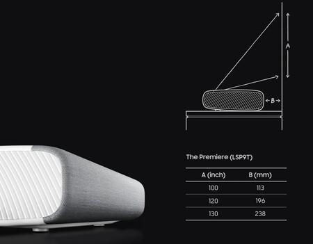 Samsung Proyector Pantalla