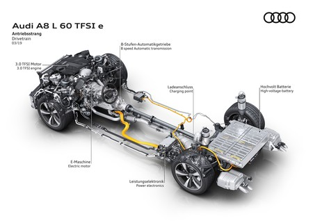 Audi A8 60 Tfsie Quatto 2020 019