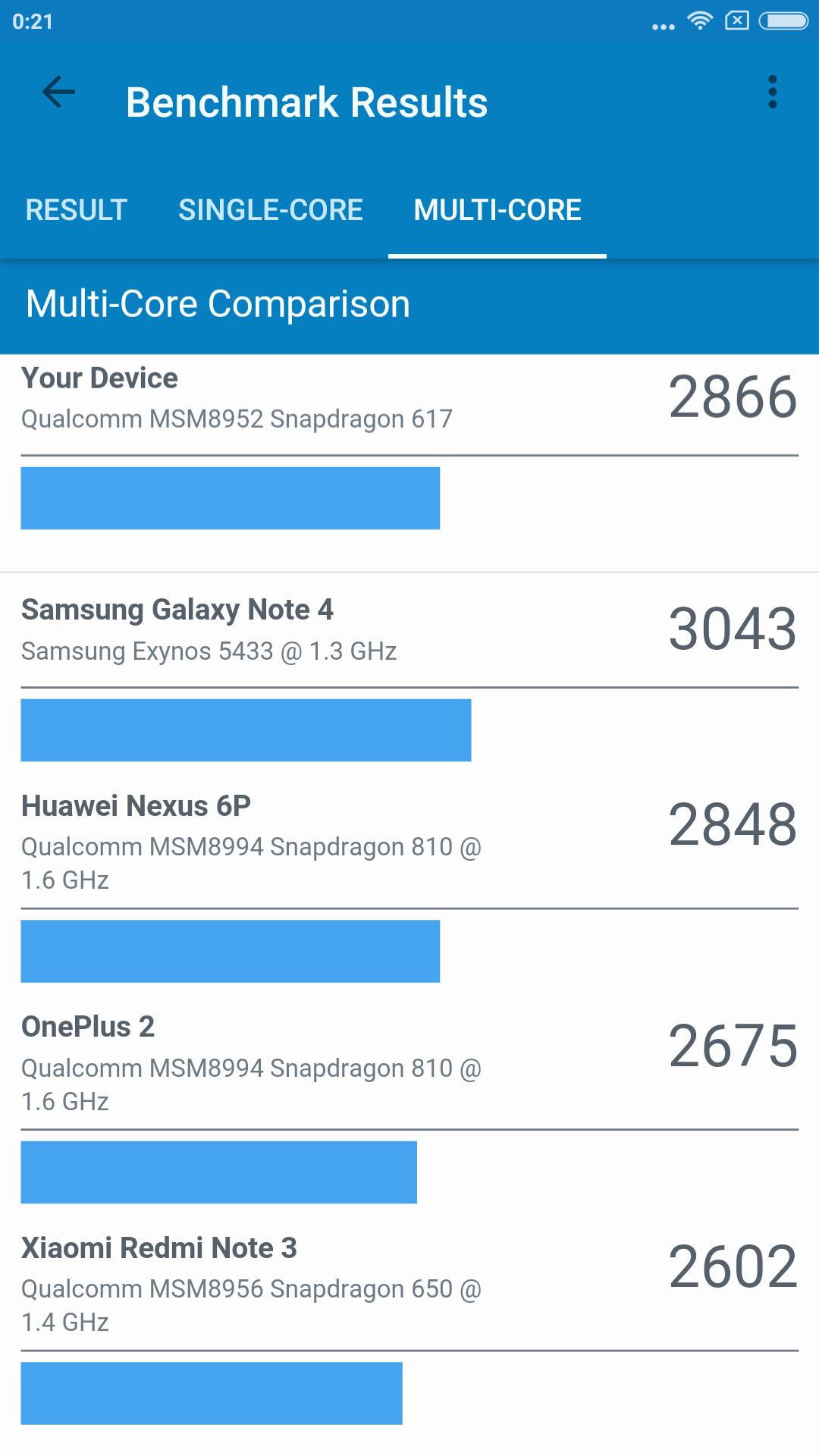 Foto de Xiaomi Mi Max, benchmarks (32/34)