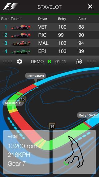 F1 Live Timing, paso por curva