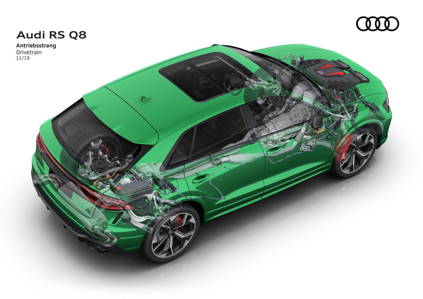 Foto de Audi RS Q8 2020 (3/47)