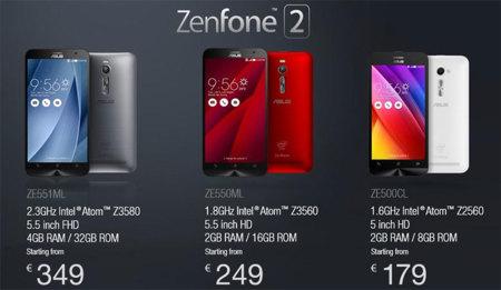 Zenfone 2 Pricing