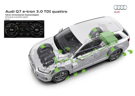 Audi Q7 e-tron Quattro flujo energía