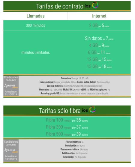 Nuevas Tarifas Fibra Ios Octubre 2019