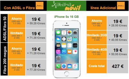 Precios Iphone 5s Jazztel