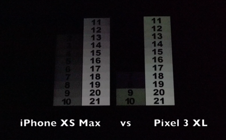 Iphone Xs Pixel 3 Black