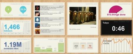 Ducksboard sale de fase beta y presenta sus planes de precios