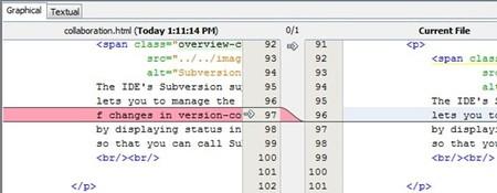 NetBeans - gestión de versiones