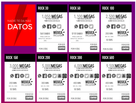 Virgin Mobile Cambios Paquetes Rock Marzo 2017
