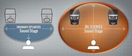 JBL LSR308 imagen espacial