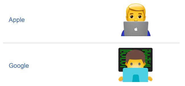 Emoji pc