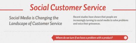 El servicio al cliente por redes sociales es cada vez más común, infografía de la semana