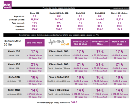 Precios Huawei Mate 20 Lite Con Tarifas Yoigo Y Pago A Plazos