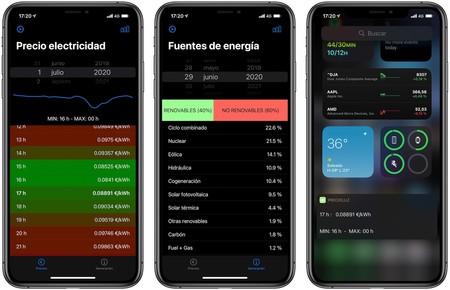 Iphone Precio Luz Espana 1