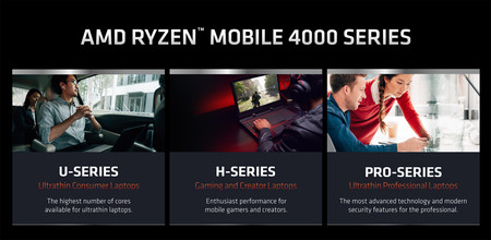 AMD Ryzen Mobile 4000