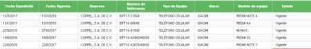 Xiaomi Moviles Mexico