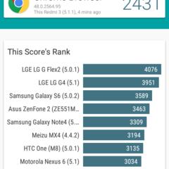 Foto 5 de 14 de la galería xiaomi-redmi-3-benchmarks en Xataka Android