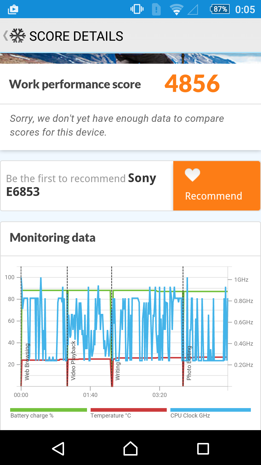 Foto de Sony Xperia Z5 Premium, benchmarks (3/23)